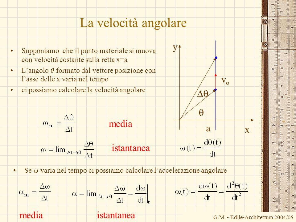 G.M. - Edile-Architettura 2004/05 La velocità angolare Supponiamo che il punto materiale si muova con velocità costante sulla retta x=a Langolo format