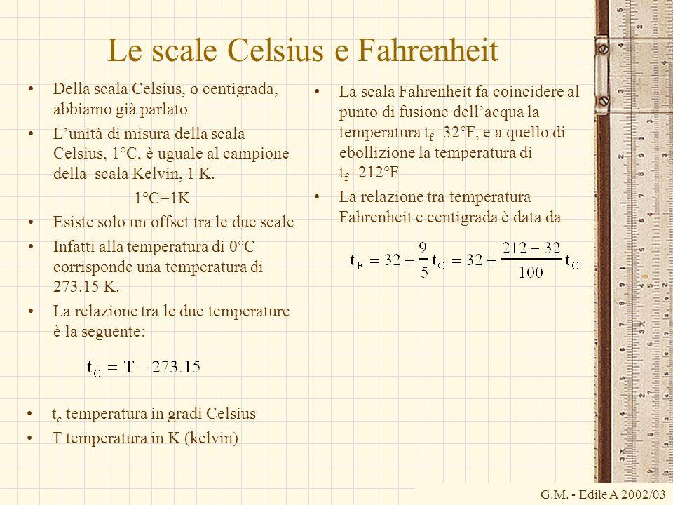 G.M. - Edile A 2002/03 Le scale Celsius e Fahrenheit Della scala Celsius, o centigrada, abbiamo già parlato Lunità di misura della scala Celsius, 1°C,