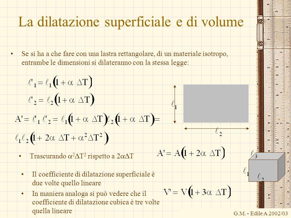 G.M. - Edile A 2002/03 La dilatazione superficiale e di volume Se si ha a che fare con una lastra rettangolare, di un materiale isotropo, entrambe le