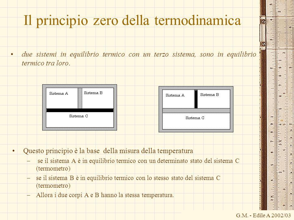 G.M. - Edile A 2002/03 Il principio zero della termodinamica due sistemi in equilibrio termico con un terzo sistema, sono in equilibrio termico tra lo