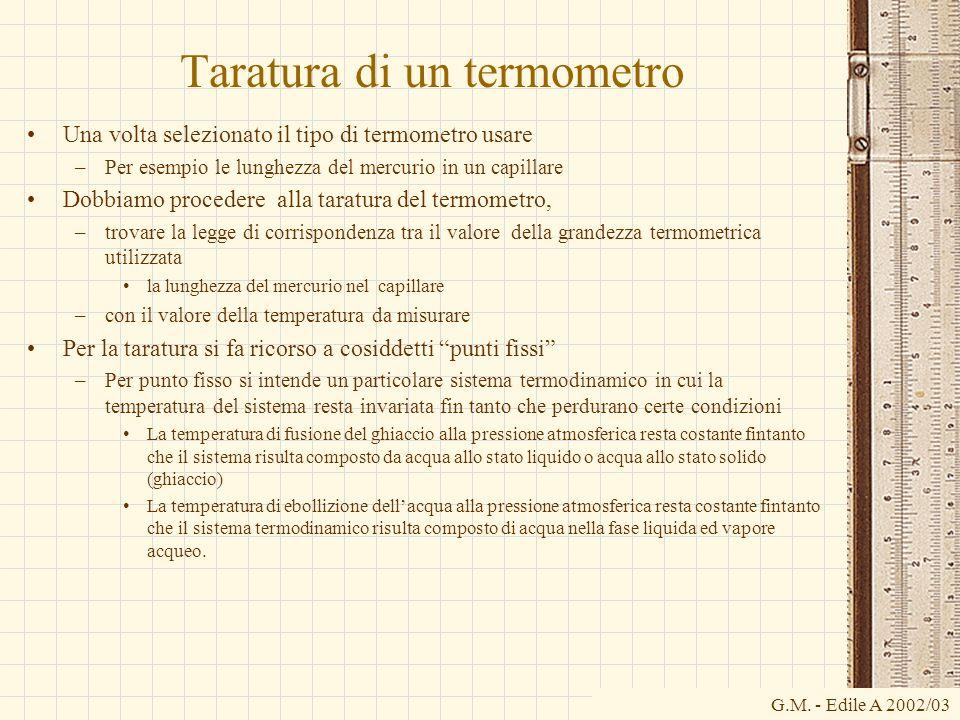 G.M. - Edile A 2002/03 Taratura di un termometro Una volta selezionato il tipo di termometro usare –Per esempio le lunghezza del mercurio in un capill