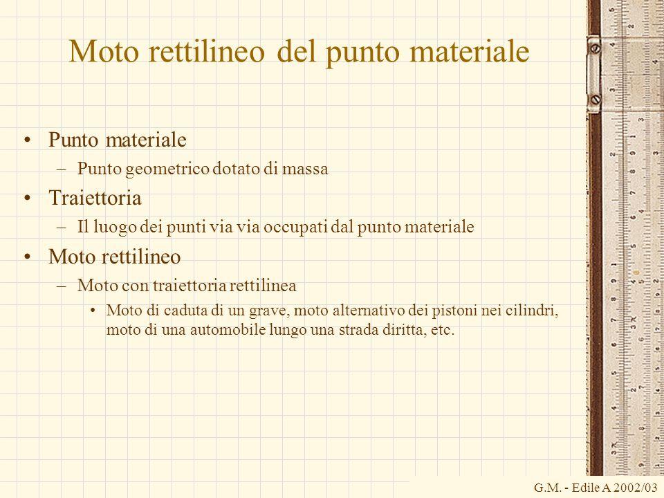 G.M. - Edile A 2002/03 Moto rettilineo del punto materiale Punto materiale –Punto geometrico dotato di massa Traiettoria –Il luogo dei punti via via o