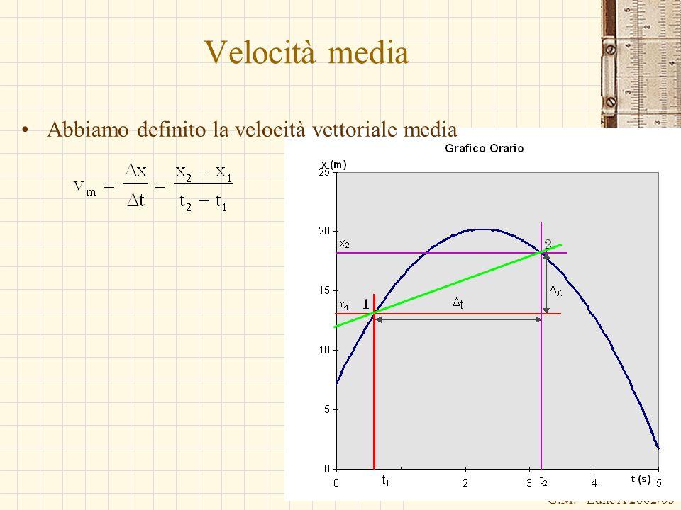 G.M. - Edile A 2002/03 Velocità media Abbiamo definito la velocità vettoriale media