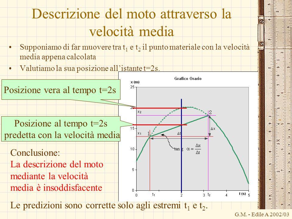 G.M. - Edile A 2002/03 Descrizione del moto attraverso la velocità media Supponiamo di far muovere tra t 1 e t 2 il punto materiale con la velocità me
