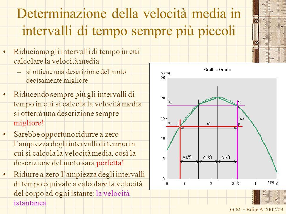 G.M. - Edile A 2002/03 Determinazione della velocità media in intervalli di tempo sempre più piccoli Riduciamo gli intervalli di tempo in cui calcolar