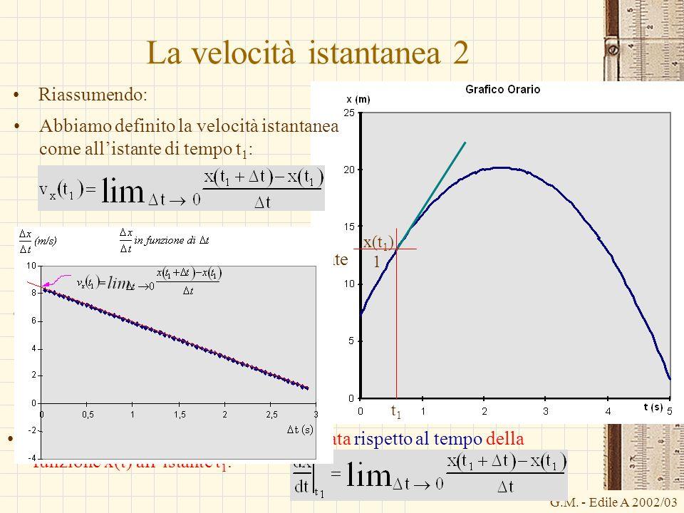 G.M. - Edile A 2002/03 La velocità istantanea 2 Riassumendo: Nel grafico essa è rappresentata dal coefficiente angolare della retta tangente al grafic