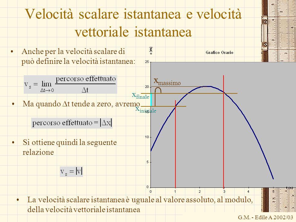 G.M. - Edile A 2002/03 Velocità scalare istantanea e velocità vettoriale istantanea Anche per la velocità scalare di può definire la velocità istantan