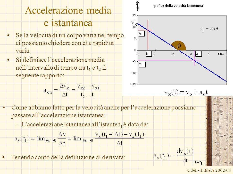 G.M. - Edile A 2002/03 Accelerazione media e istantanea Se la velocità di un corpo varia nel tempo, ci possiamo chiedere con che rapidità varia. Si de
