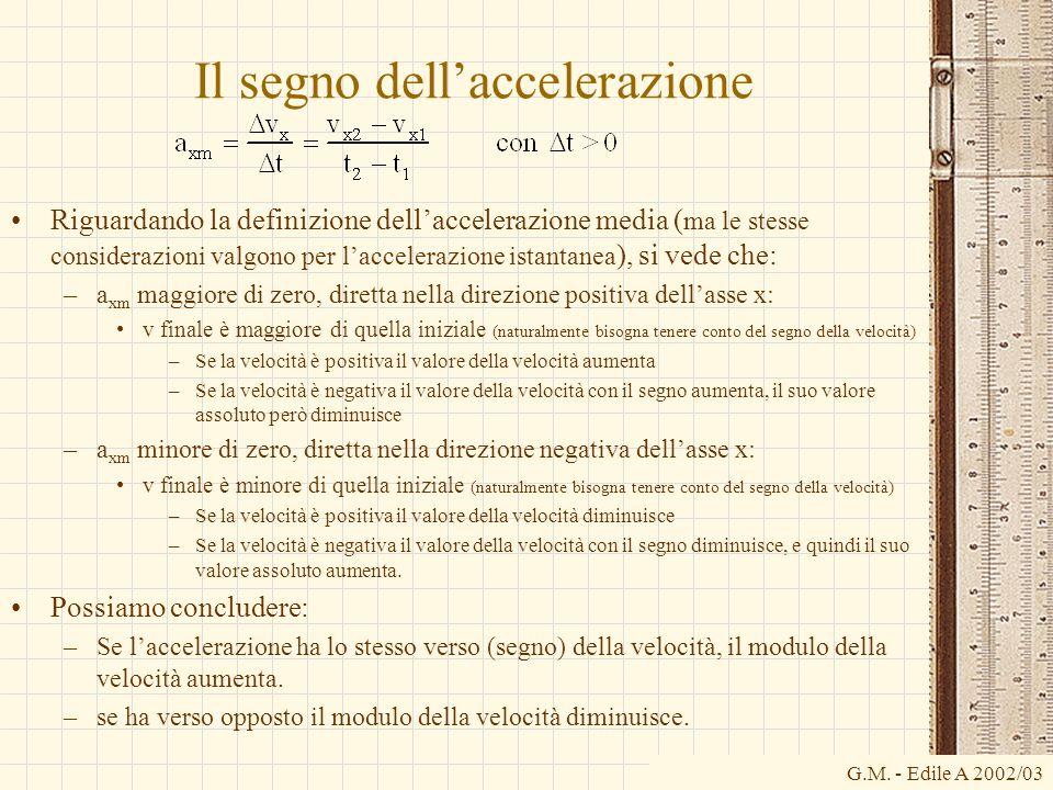 G.M. - Edile A 2002/03 Il segno dellaccelerazione Riguardando la definizione dellaccelerazione media ( ma le stesse considerazioni valgono per laccele