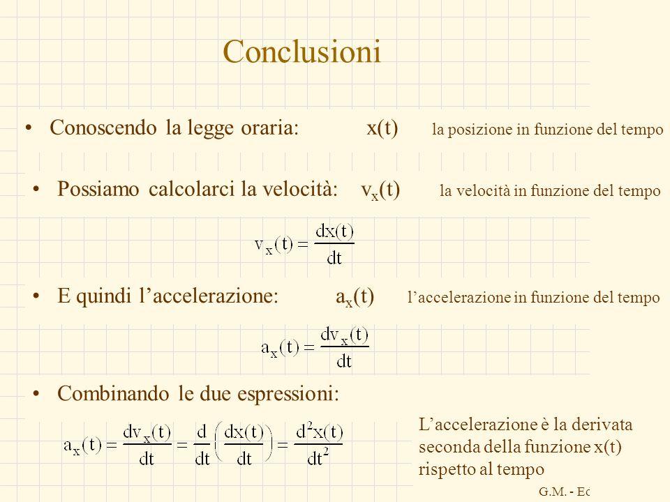 G.M. - Edile A 2002/03 Conclusioni Conoscendo la legge oraria: x(t) la posizione in funzione del tempo Possiamo calcolarci la velocità: v x (t) la vel
