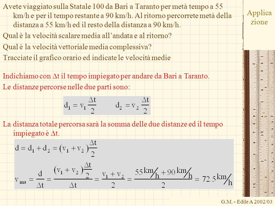G.M. - Edile A 2002/03 Applica zione Avete viaggiato sulla Statale 100 da Bari a Taranto per metà tempo a 55 km/h e per il tempo restante a 90 km/h. A