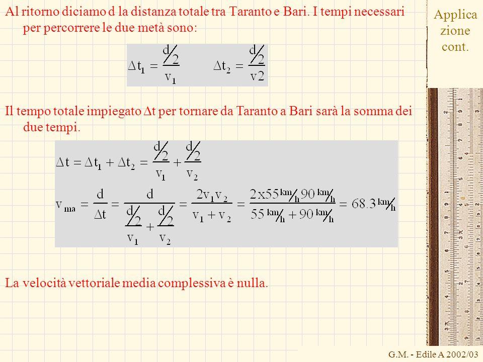 G.M. - Edile A 2002/03 Applica zione cont. Al ritorno diciamo d la distanza totale tra Taranto e Bari. I tempi necessari per percorrere le due metà so