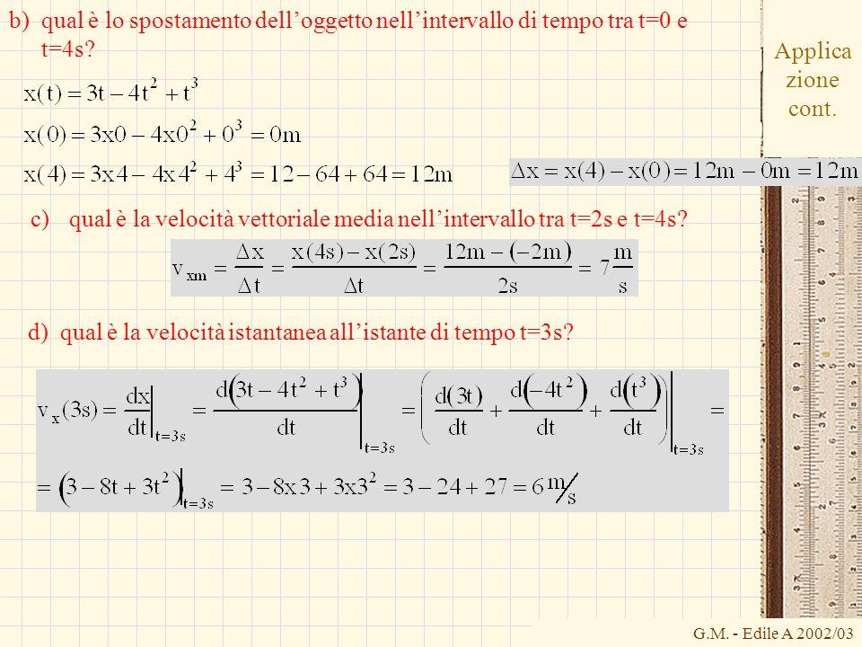 G.M. - Edile A 2002/03 Applica zione cont. b)qual è lo spostamento delloggetto nellintervallo di tempo tra t=0 e t=4s? d) qual è la velocità istantane