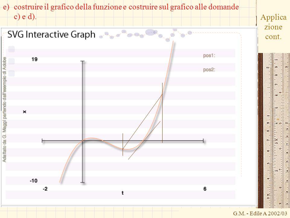 G.M. - Edile A 2002/03 Applica zione cont. e)costruire il grafico della funzione e costruire sul grafico alle domande c) e d).