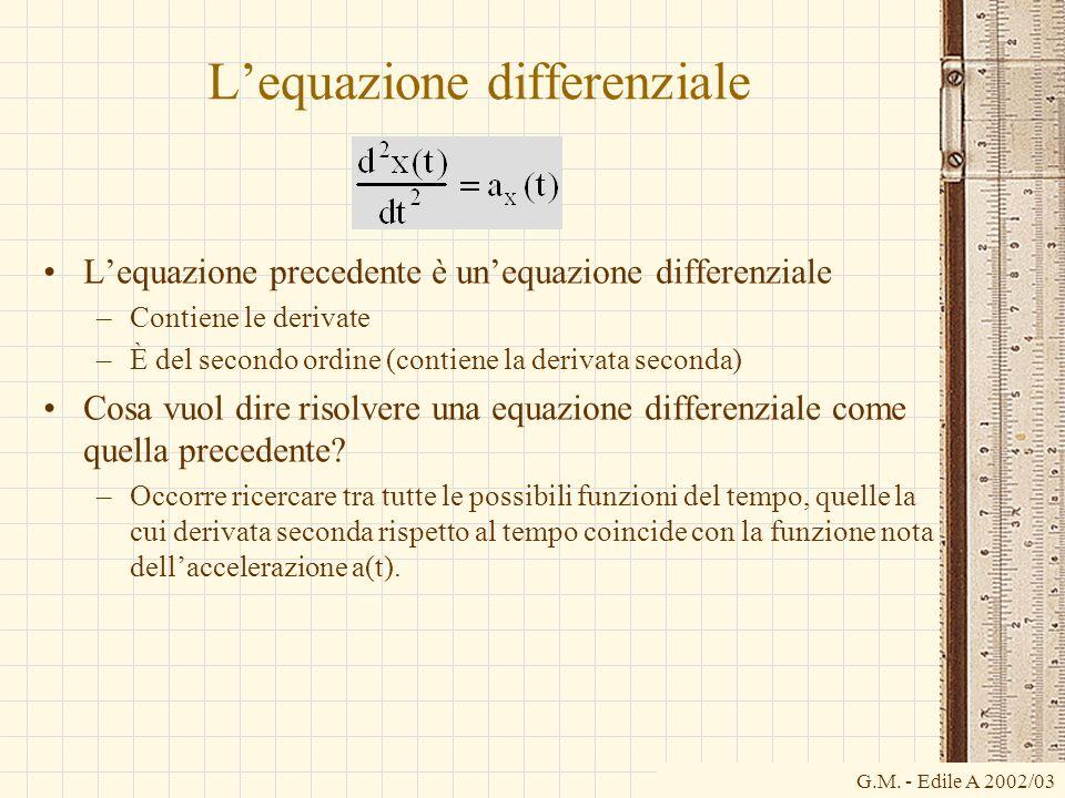 G.M. - Edile A 2002/03 Lequazione differenziale Lequazione precedente è unequazione differenziale –Contiene le derivate –È del secondo ordine (contien