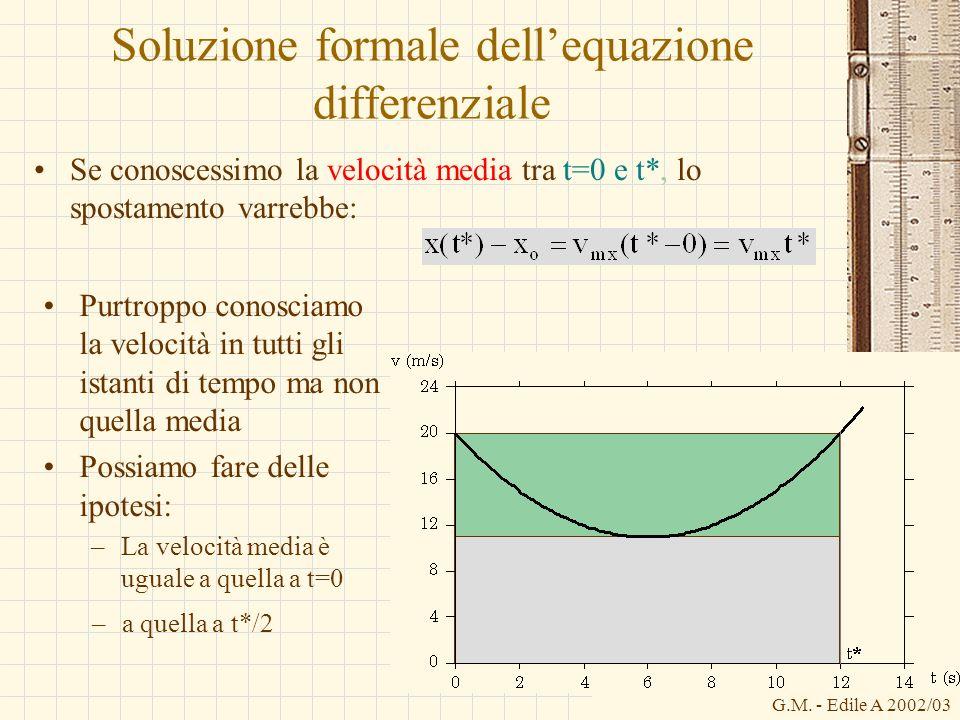 G.M. - Edile A 2002/03 Soluzione formale dellequazione differenziale Se conoscessimo la velocità media tra t=0 e t*, lo spostamento varrebbe: Purtropp