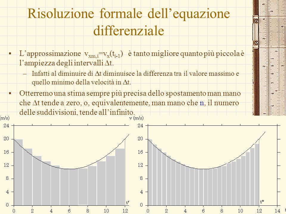 G.M. - Edile A 2002/03 Risoluzione formale dellequazione differenziale Lapprossimazione v xm,i =v x (t i-1 ) è tanto migliore quanto più piccola è lam