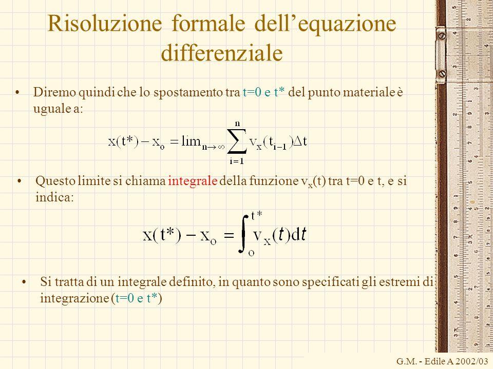 G.M. - Edile A 2002/03 Risoluzione formale dellequazione differenziale Diremo quindi che lo spostamento tra t=0 e t* del punto materiale è uguale a: Q