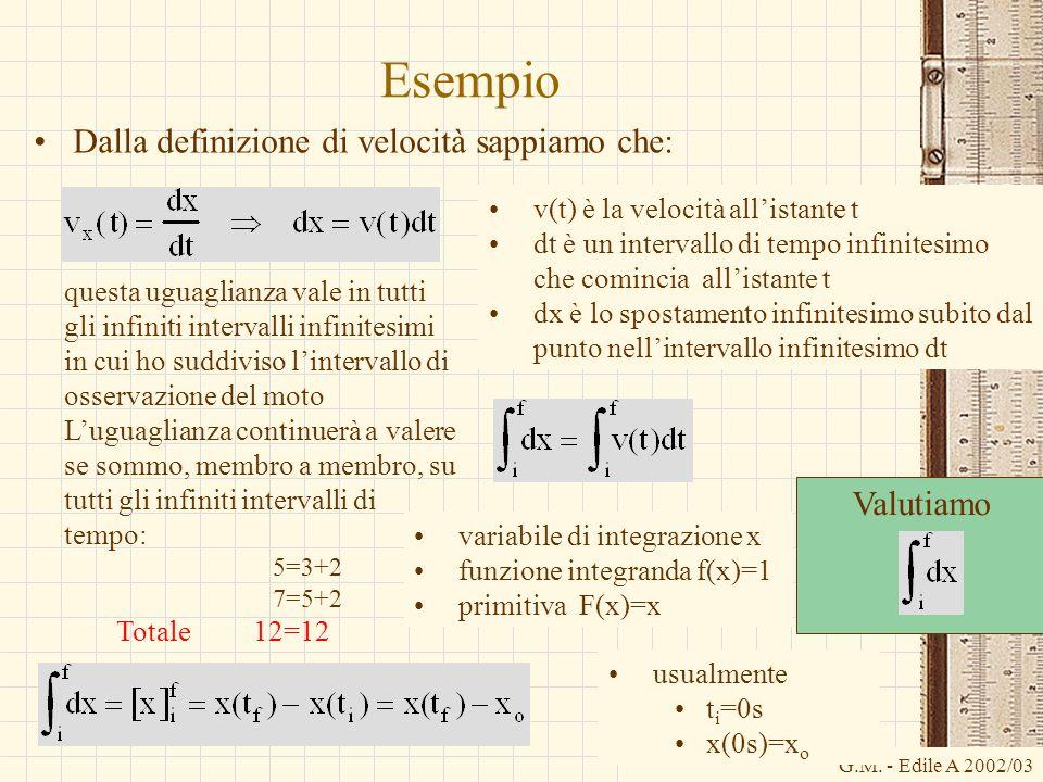 G.M. - Edile A 2002/03 Esempio Dalla definizione di velocità sappiamo che: v(t) è la velocità allistante t dt è un intervallo di tempo infinitesimo ch