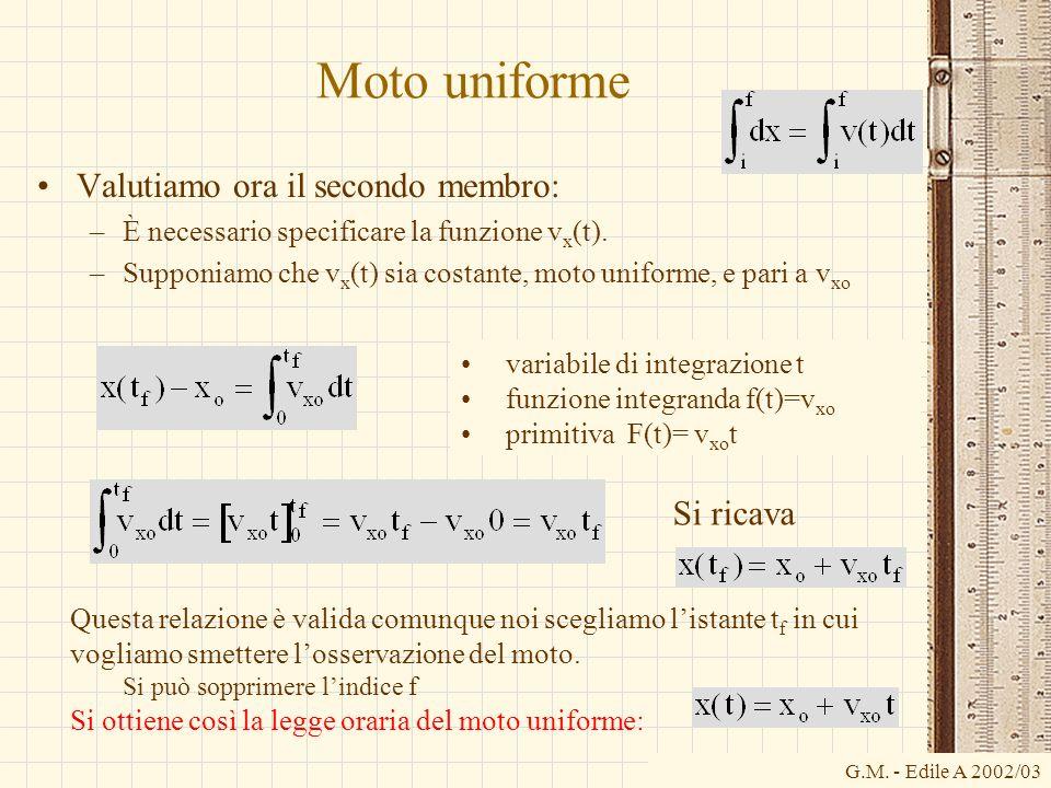 G.M. - Edile A 2002/03 Moto uniforme Valutiamo ora il secondo membro: –È necessario specificare la funzione v x (t). –Supponiamo che v x (t) sia costa