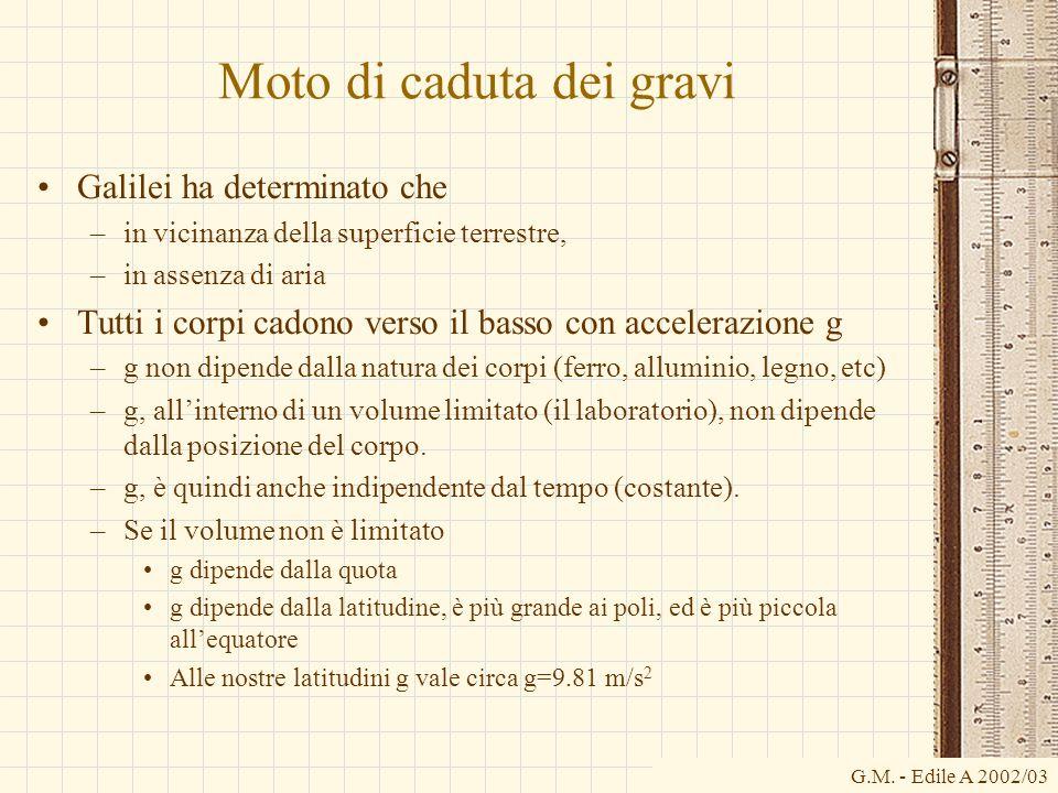 G.M. - Edile A 2002/03 Moto di caduta dei gravi Galilei ha determinato che –in vicinanza della superficie terrestre, –in assenza di aria Tutti i corpi