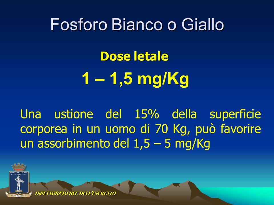 Fosforo Bianco o Giallo 1 – 1,5 mg/Kg Dose letale Una ustione del 15% della superficie corporea in un uomo di 70 Kg, può favorire un assorbimento del