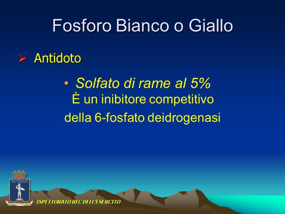 Fosforo Bianco o Giallo Solfato di rame al 5% È un inibitore competitivo della 6-fosfato deidrogenasi Antidoto Antidoto ISPETTORATO RFC DELLESERCITO