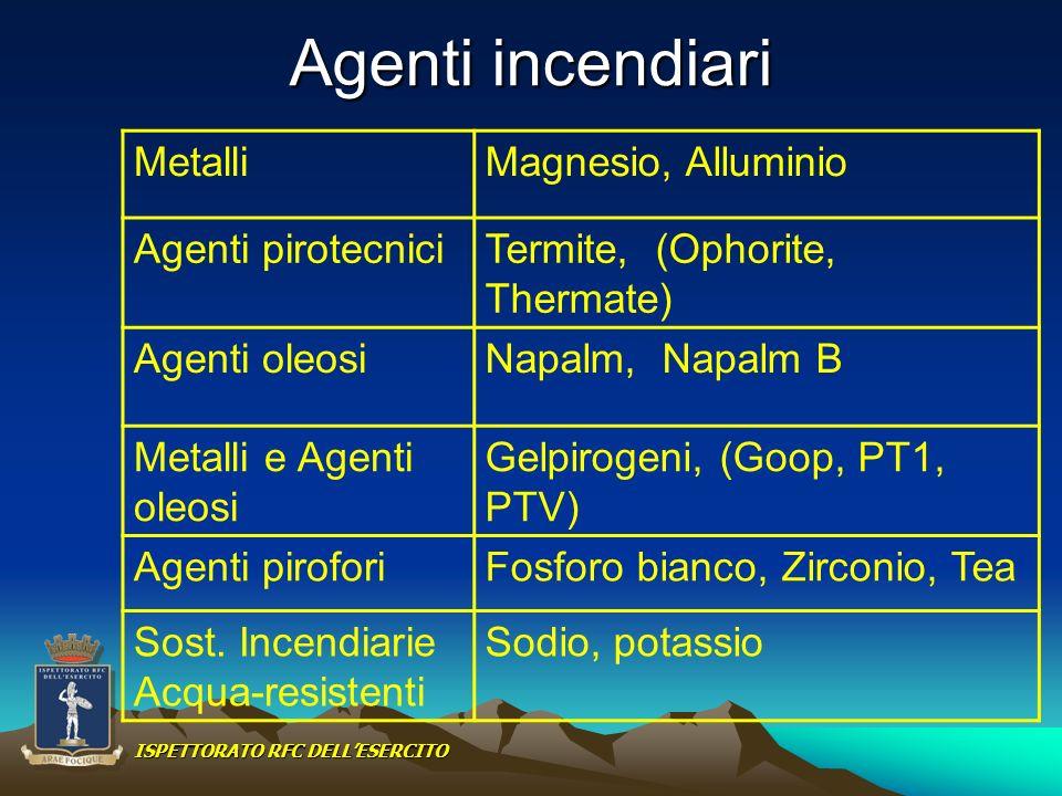Agenti incendiari MetalliMagnesio, Alluminio Agenti pirotecniciTermite, (Ophorite, Thermate) Agenti oleosiNapalm, Napalm B Metalli e Agenti oleosi Gel