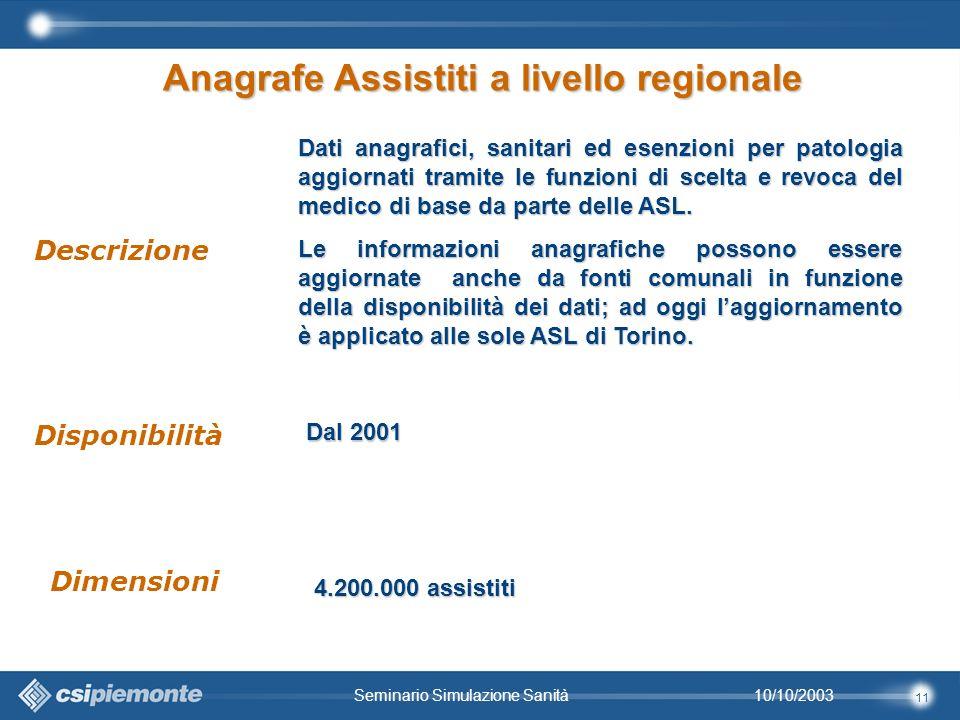 11 10/10/2003Seminario Simulazione Sanità Dati anagrafici, sanitari ed esenzioni per patologia aggiornati tramite le funzioni di scelta e revoca del medico di base da parte delle ASL.
