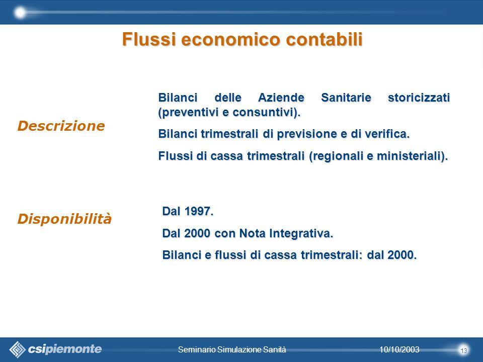 13 10/10/2003Seminario Simulazione Sanità Bilanci delle Aziende Sanitarie storicizzati (preventivi e consuntivi).