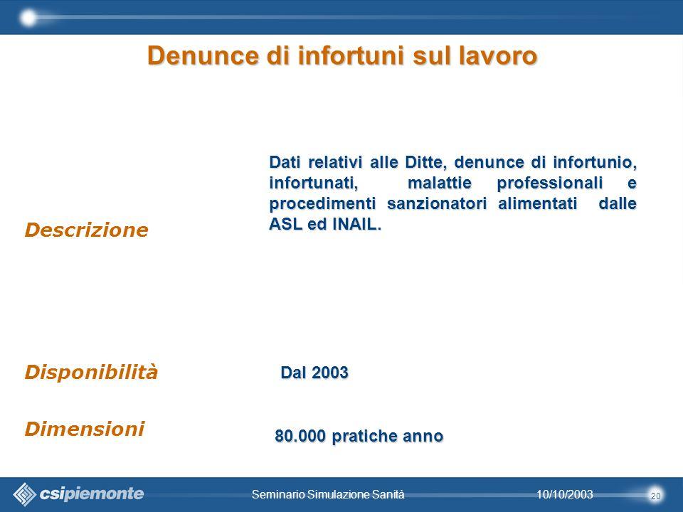 20 10/10/2003Seminario Simulazione Sanità Dati relativi alle Ditte, denunce di infortunio, infortunati, malattie professionali e procedimenti sanzionatori alimentati dalle ASL ed INAIL.
