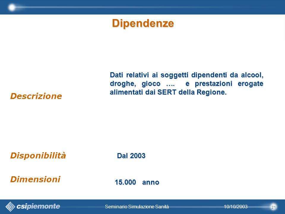 21 10/10/2003Seminario Simulazione Sanità Dati relativi ai soggetti dipendenti da alcool, droghe, gioco ….