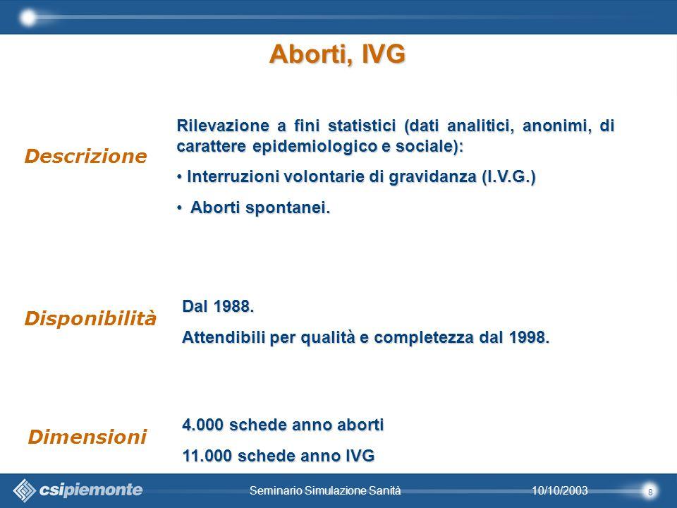 8 10/10/2003Seminario Simulazione Sanità Rilevazione a fini statistici (dati analitici, anonimi, di carattere epidemiologico e sociale): Interruzioni volontarie di gravidanza (I.V.G.) Interruzioni volontarie di gravidanza (I.V.G.) Aborti spontanei.
