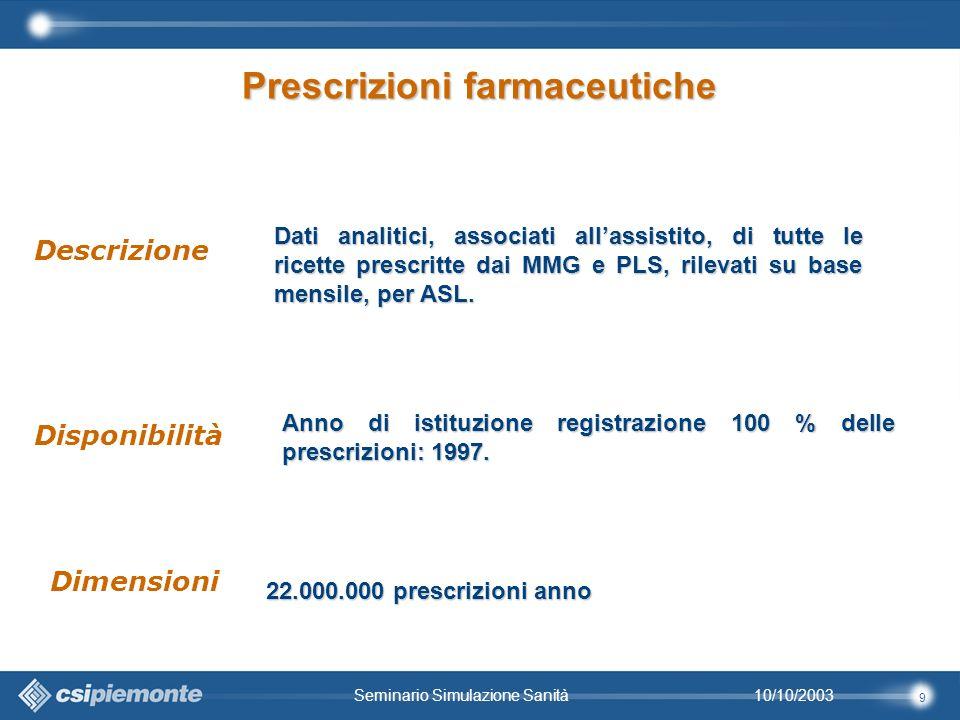 9 10/10/2003Seminario Simulazione Sanità Dati analitici, associati allassistito, di tutte le ricette prescritte dai MMG e PLS, rilevati su base mensile, per ASL.