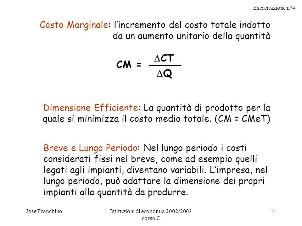 Esercitazione n°4 Jose FranchinoIstituzioni di economia 2002/2003 corso C 11 Costo Marginale: lincremento del costo totale indotto da un aumento unitario della quantità CM = CT Q Dimensione Efficiente: La quantità di prodotto per la quale si minimizza il costo medio totale.