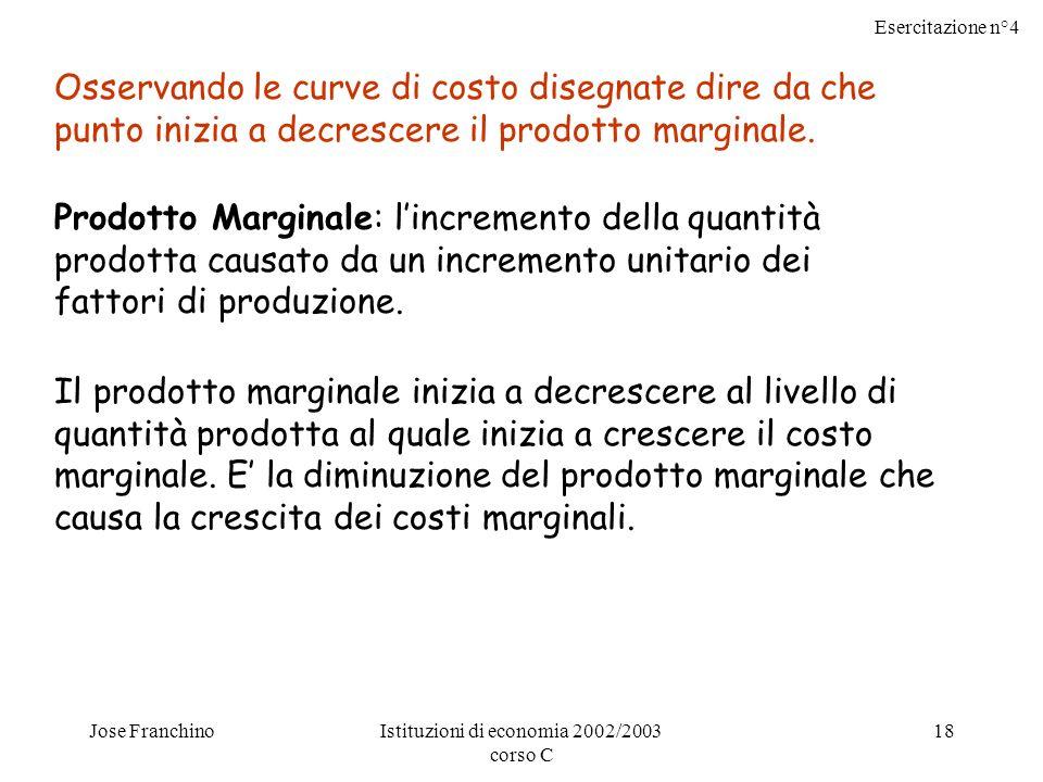 Esercitazione n°4 Jose FranchinoIstituzioni di economia 2002/2003 corso C 18 Osservando le curve di costo disegnate dire da che punto inizia a decrescere il prodotto marginale.