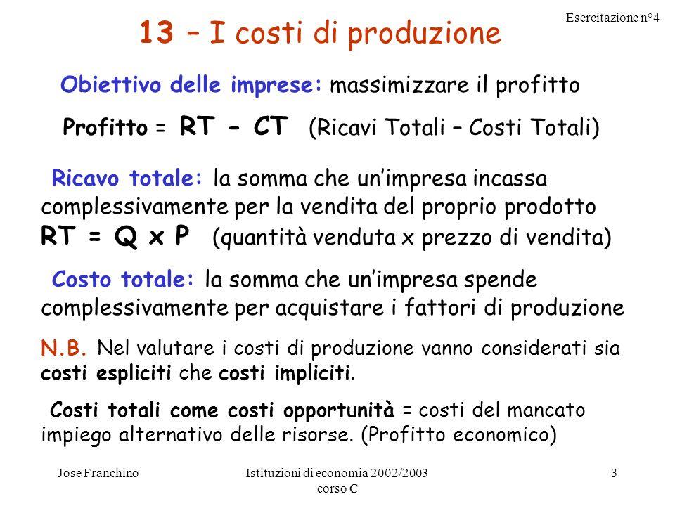Esercitazione n°4 Jose FranchinoIstituzioni di economia 2002/2003 corso C 3 13 – I costi di produzione Profitto = RT - CT (Ricavi Totali – Costi Totali) Obiettivo delle imprese: massimizzare il profitto Ricavo totale: la somma che unimpresa incassa complessivamente per la vendita del proprio prodotto RT = Q x P (quantità venduta x prezzo di vendita) Costo totale: la somma che unimpresa spende complessivamente per acquistare i fattori di produzione N.B.