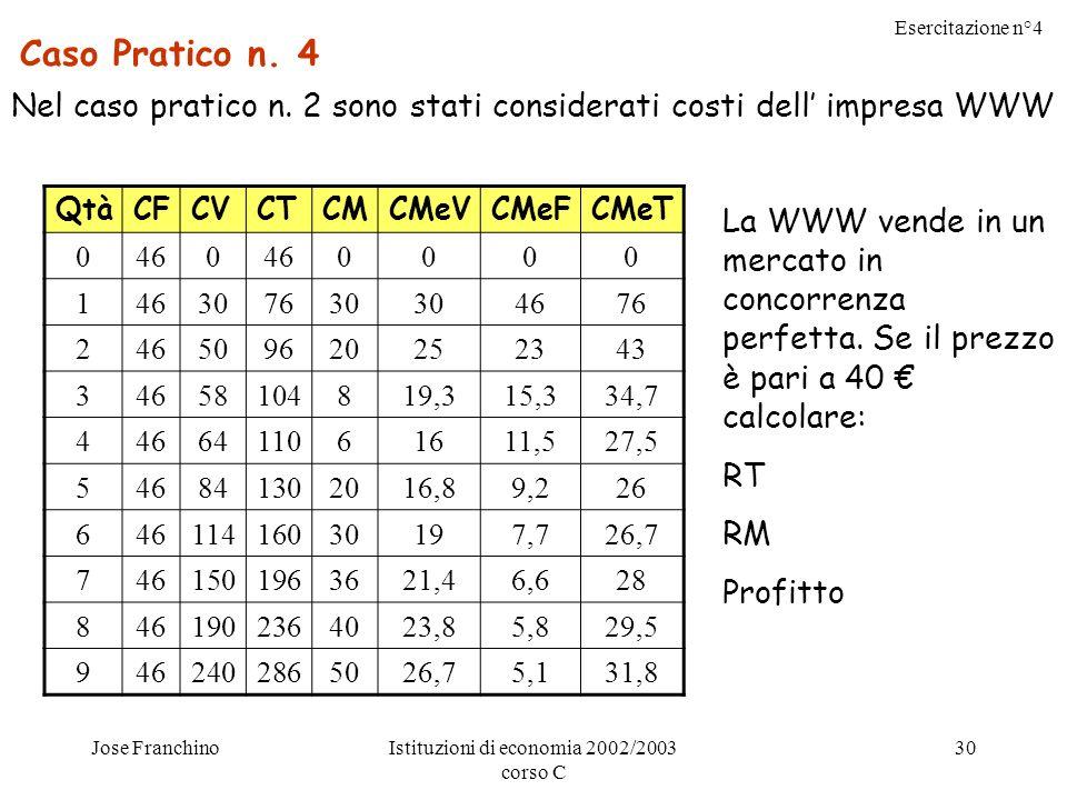 Esercitazione n°4 Jose FranchinoIstituzioni di economia 2002/2003 corso C 30 Caso Pratico n.