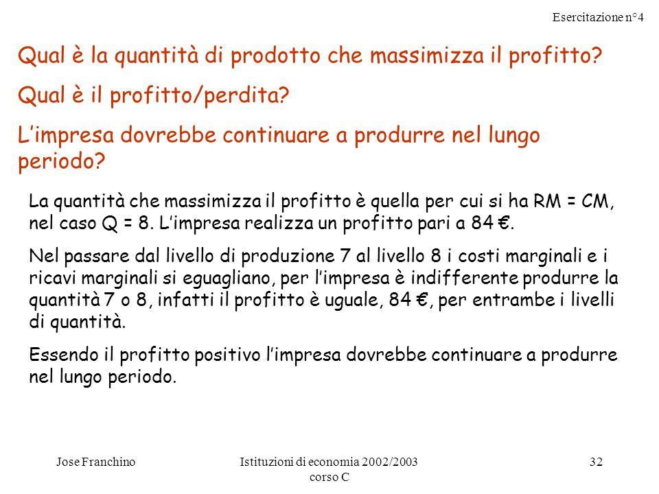 Esercitazione n°4 Jose FranchinoIstituzioni di economia 2002/2003 corso C 32 Qual è la quantità di prodotto che massimizza il profitto.