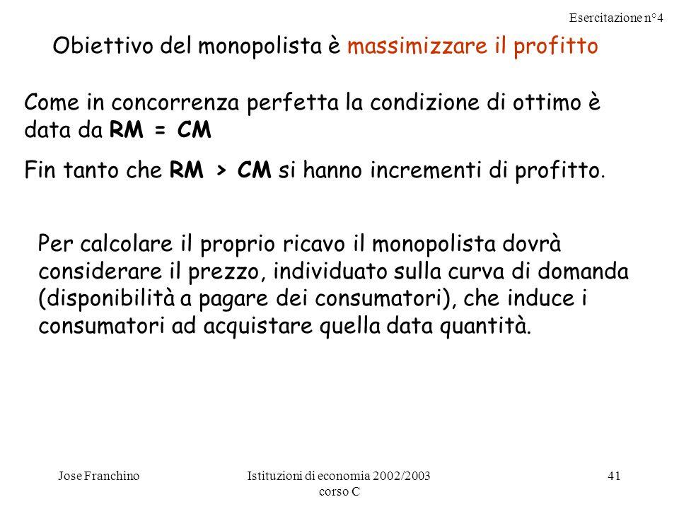Esercitazione n°4 Jose FranchinoIstituzioni di economia 2002/2003 corso C 41 Obiettivo del monopolista è massimizzare il profitto Come in concorrenza perfetta la condizione di ottimo è data da RM = CM Fin tanto che RM > CM si hanno incrementi di profitto.