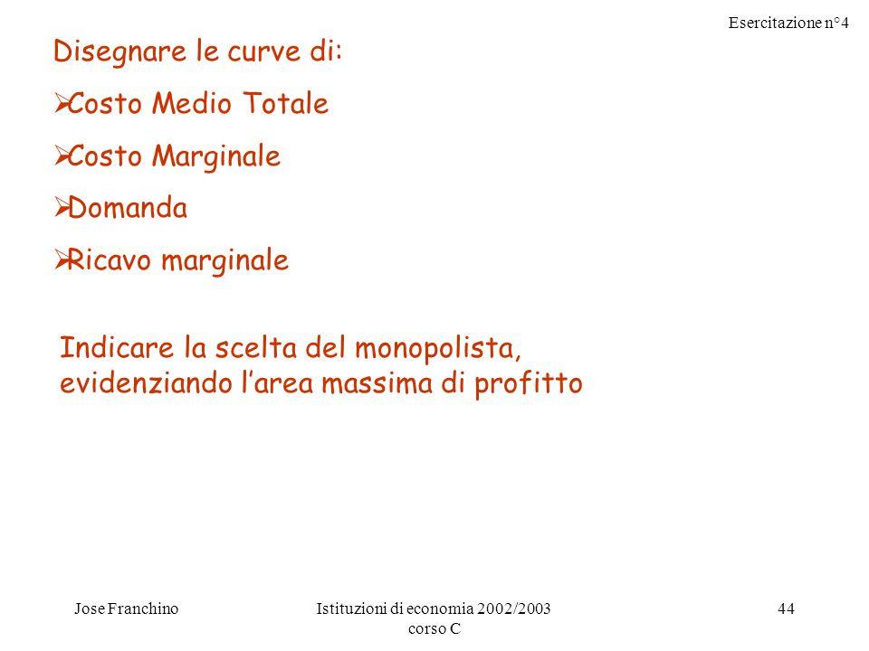 Esercitazione n°4 Jose FranchinoIstituzioni di economia 2002/2003 corso C 44 Disegnare le curve di: Costo Medio Totale Costo Marginale Domanda Ricavo marginale Indicare la scelta del monopolista, evidenziando larea massima di profitto