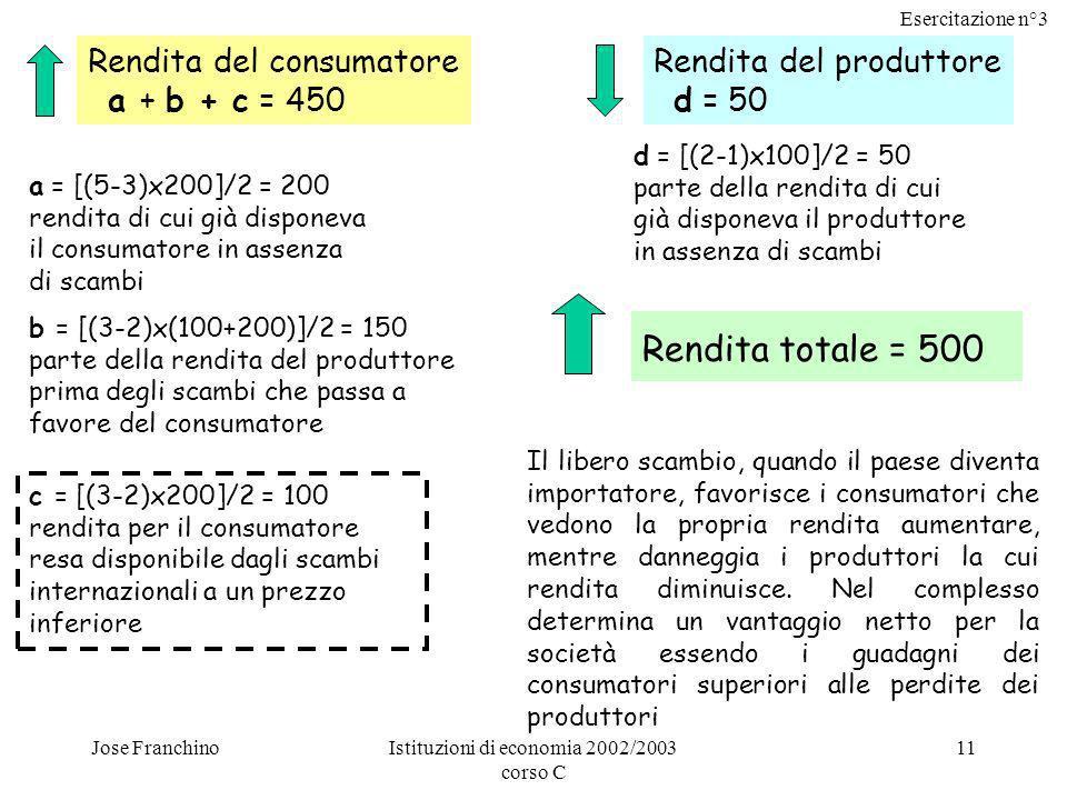 Esercitazione n°3 Jose FranchinoIstituzioni di economia 2002/2003 corso C 11 a = [(5-3)x200]/2 = 200 rendita di cui già disponeva il consumatore in assenza di scambi b = [(3-2)x(100+200)]/2 = 150 parte della rendita del produttore prima degli scambi che passa a favore del consumatore c = [(3-2)x200]/2 = 100 rendita per il consumatore resa disponibile dagli scambi internazionali a un prezzo inferiore d = [(2-1)x100]/2 = 50 parte della rendita di cui già disponeva il produttore in assenza di scambi Rendita del consumatore a + b + c = 450 Rendita del produttore d = 50 Rendita totale = 500 Il libero scambio, quando il paese diventa importatore, favorisce i consumatori che vedono la propria rendita aumentare, mentre danneggia i produttori la cui rendita diminuisce.