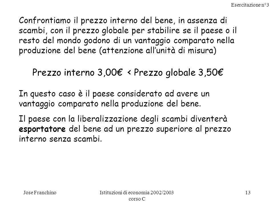 Esercitazione n°3 Jose FranchinoIstituzioni di economia 2002/2003 corso C 13 Confrontiamo il prezzo interno del bene, in assenza di scambi, con il pre