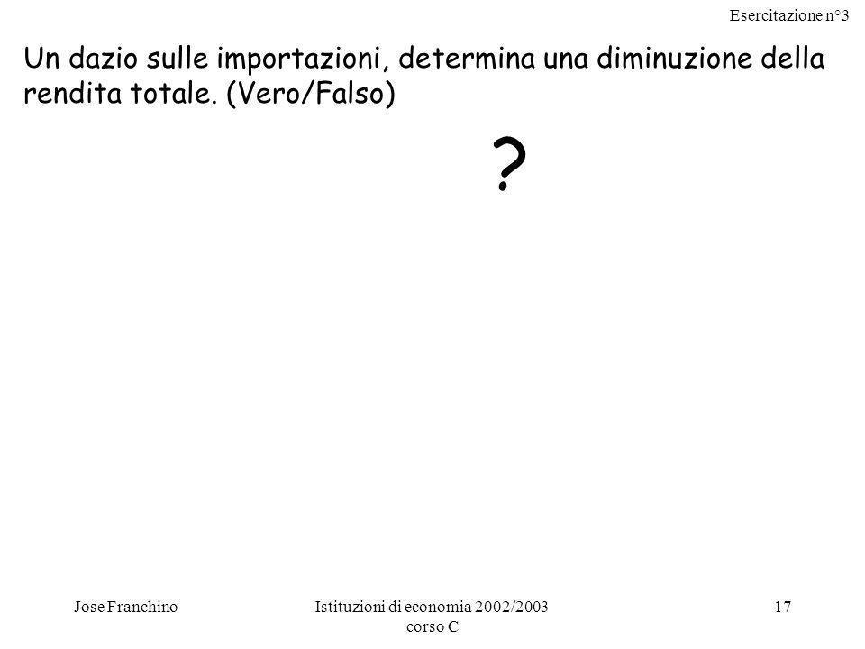 Esercitazione n°3 Jose FranchinoIstituzioni di economia 2002/2003 corso C 17 Un dazio sulle importazioni, determina una diminuzione della rendita totale.