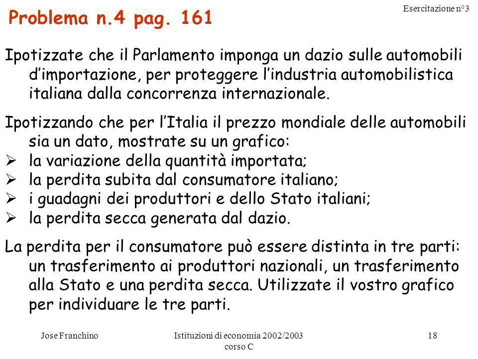 Esercitazione n°3 Jose FranchinoIstituzioni di economia 2002/2003 corso C 18 Problema n.4 pag. 161 Ipotizzate che il Parlamento imponga un dazio sulle