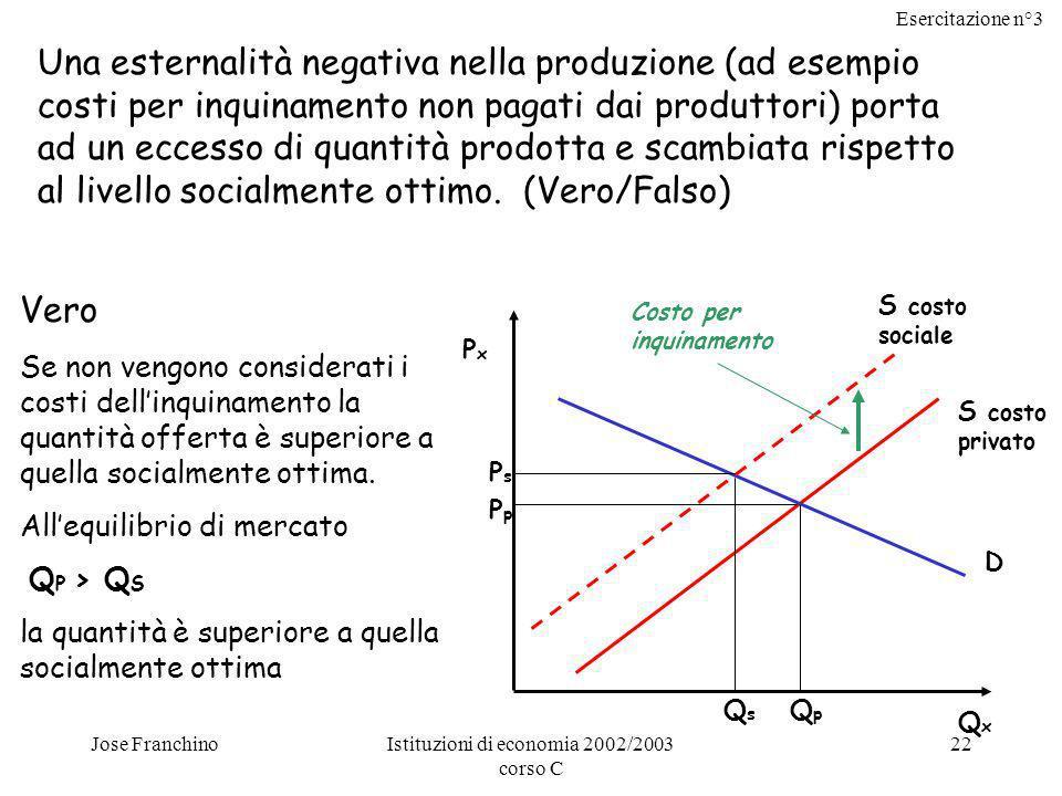 Esercitazione n°3 Jose FranchinoIstituzioni di economia 2002/2003 corso C 22 Una esternalità negativa nella produzione (ad esempio costi per inquinamento non pagati dai produttori) porta ad un eccesso di quantità prodotta e scambiata rispetto al livello socialmente ottimo.