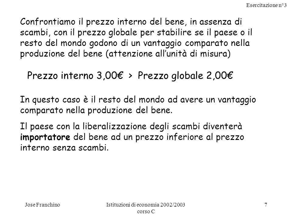 Esercitazione n°3 Jose FranchinoIstituzioni di economia 2002/2003 corso C 8 S D Prezzo globale nazionale curva di offerta, perfettamente elastica,del resto del mondo Import E E E