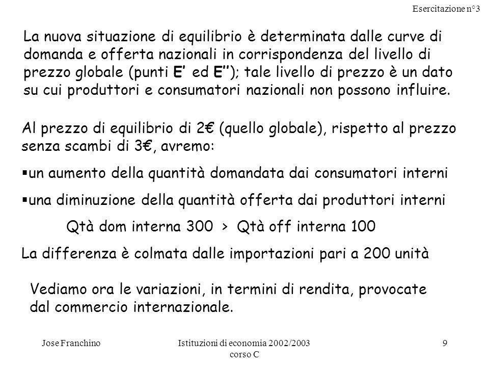 Esercitazione n°3 Jose FranchinoIstituzioni di economia 2002/2003 corso C 9 La nuova situazione di equilibrio è determinata dalle curve di domanda e o