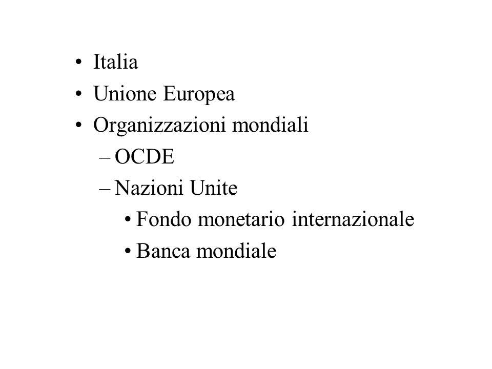 Italia Unione Europea Organizzazioni mondiali –OCDE –Nazioni Unite Fondo monetario internazionale Banca mondiale