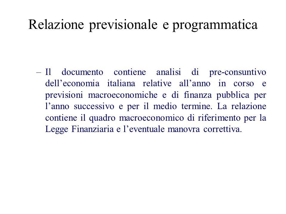 Dipartimento del Tesoro http://www.dt.tesoro.it/Aree- Docum/index.htmhttp://www.dt.tesoro.it/Aree- Docum/index.htm http://www.dt.tesoro.it/../../Aree- Docum/Analisi-Pr/index.htmhttp://www.dt.tesoro.it/../../Aree- Docum/Analisi-Pr/index.htm –http://www.dt.tesoro.it/Aree-Docum/Analisi- Pr/Documenti-/index.htmhttp://www.dt.tesoro.it/Aree-Docum/Analisi- Pr/Documenti-/index.htm –http://www.dt.tesoro.it/Aree-Docum/Analisi- Pr/Analisi-Ma/index.htmhttp://www.dt.tesoro.it/Aree-Docum/Analisi- Pr/Analisi-Ma/index.htm